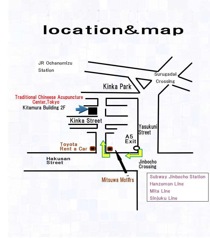 Location & Map